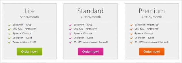 Review of VPNBlock.com Plans